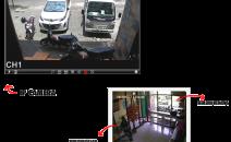 Perbedaan Resolusi IP Camera dengan CCTV Analog